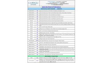 ADMIRALTY CHARTS NUOVE EDIZIONI DEL 19/09/2019