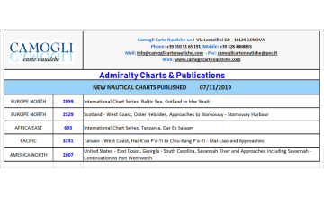 ADMIRALTY CHARTS NEW EDITION OF 07/11/2019