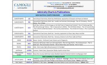 ADMIRALTY CHARTS NEW EDITION OF 15/11/2019