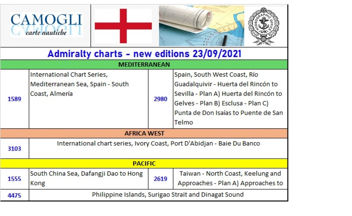 ADMIRALTY CHARTS NEW CHARTS 23/09/2021