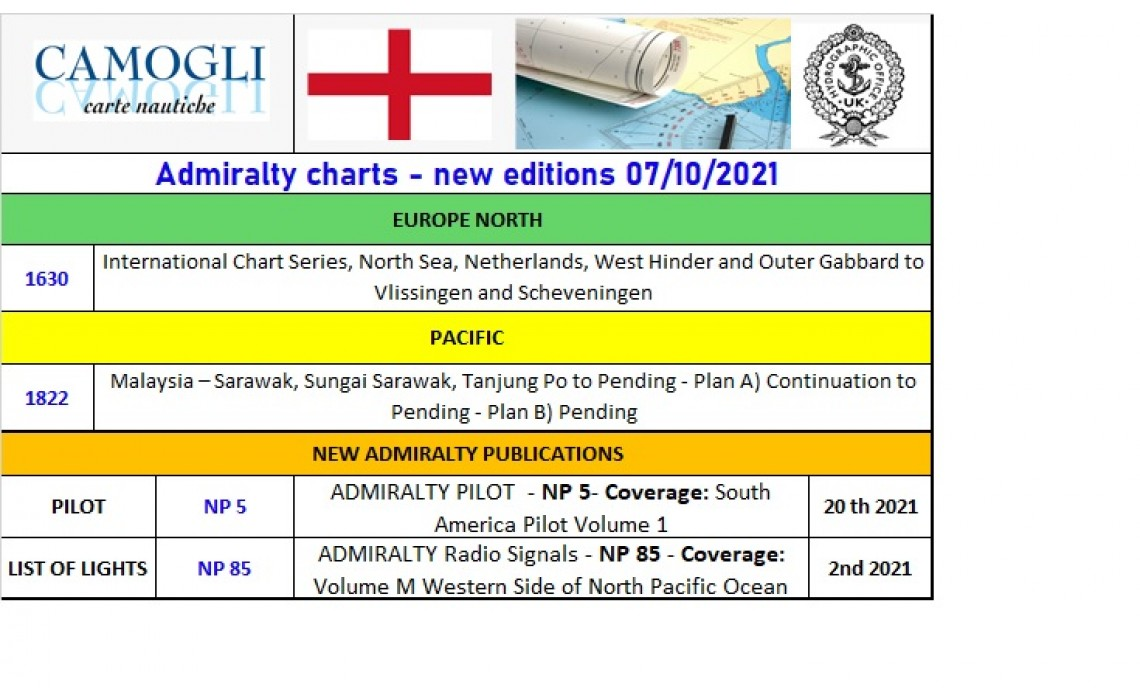 ADMIRALTY CHARTS NEW EDITION 07/10/2021