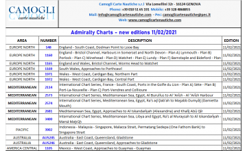 Admiralty Charts New Edition 11/02/2021