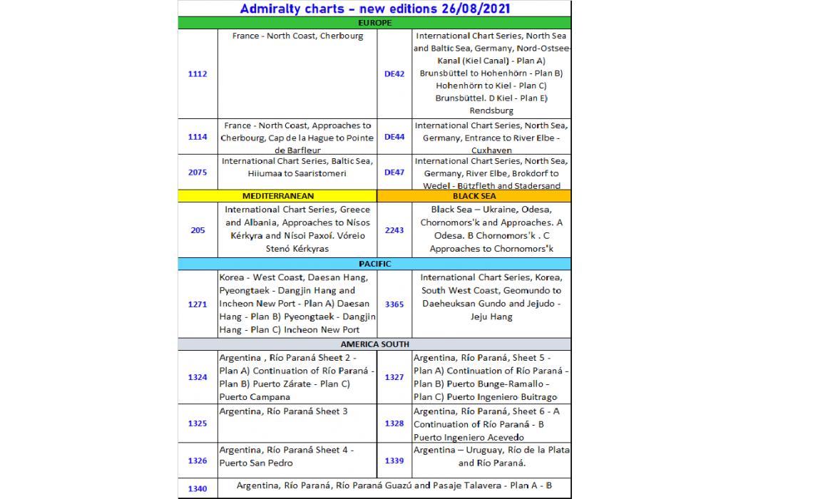 ADMIRALTY CHARTS NUOVE EDIZIONI 26/08/2021