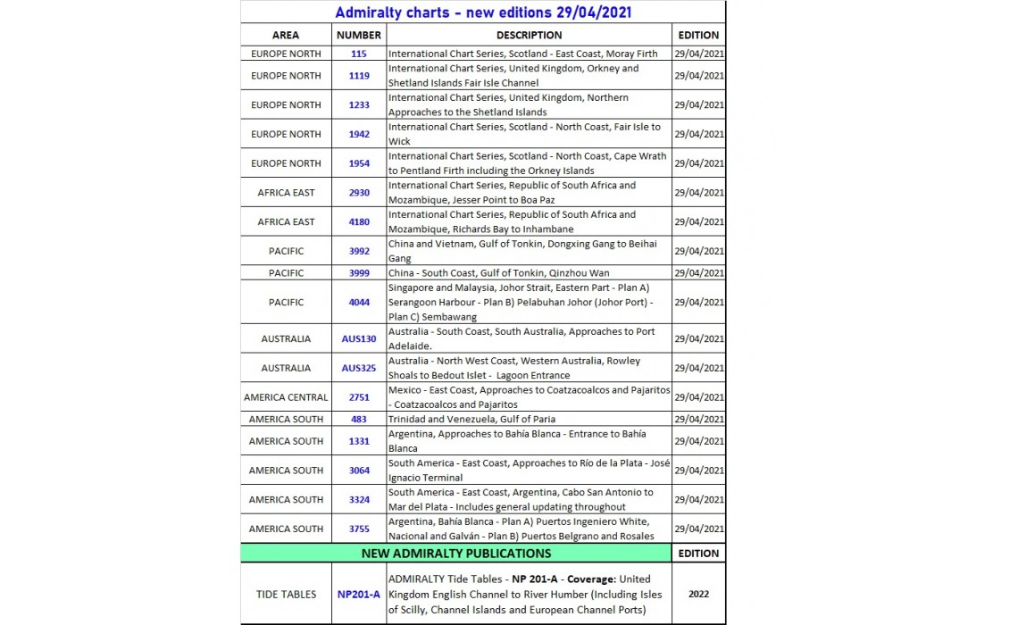 New Admiralty Charts - Edition 29th of April 2021