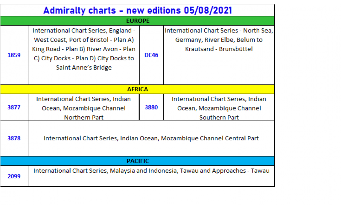 ADMIRALTY CHARTS NEW EDITION 05/08/2021