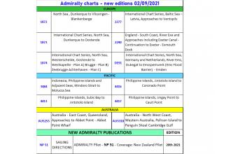 ADMIRALTY CHARTS NUOVE EDIZIONI 02/09/2021