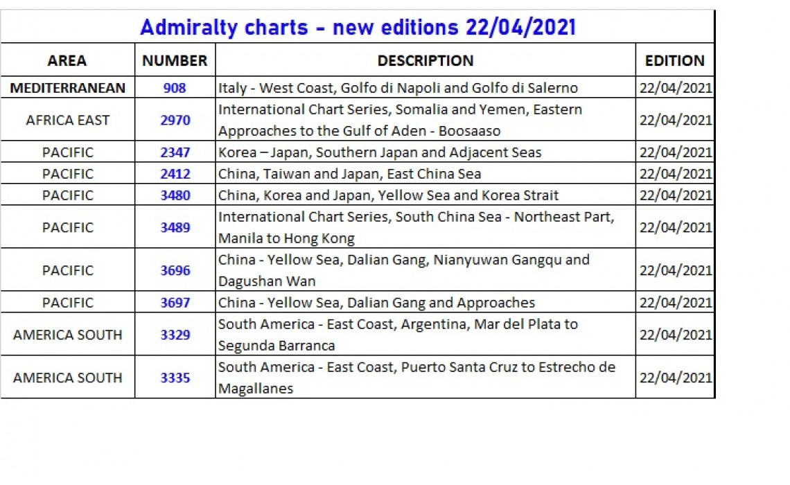 New Admiralty Charts - Edition 22nd of April 2021