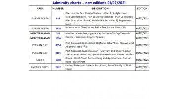 ADMIRALTY CHARTS NEW EDITION 01/07/2021