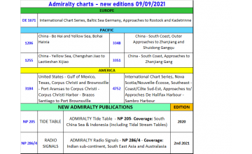 ADMIRALTY CHARTS NEW EDITION 09/09/2021
