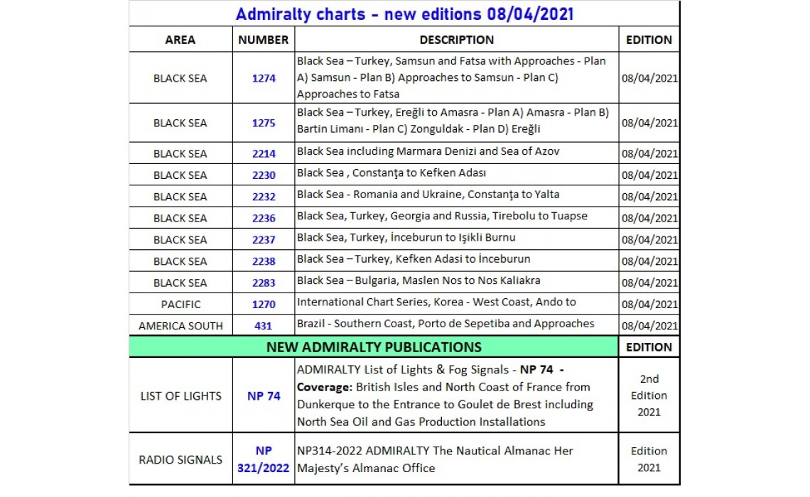 New charts British Admiralty - 8th of April 2021
