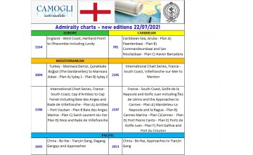 ADMIRALTY CHARTS NUOVE EDIZIONI 22/07/2021