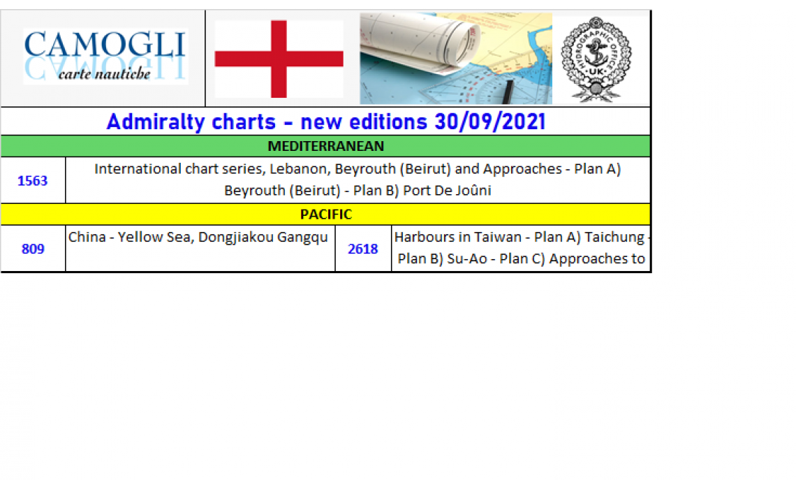 ADMIRALTY CHARTS NUOVE EDIZIONI 30/09/2021