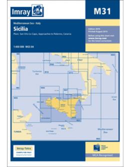 M31 - Sicily