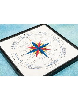 Wind Rose with metal frame