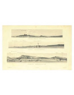 Isola delle Correnti Capo Scalambra Porto Empedocle